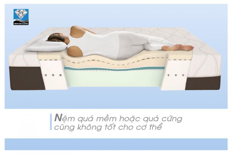 cách chọn nệm tốt cho sức khỏe (03)